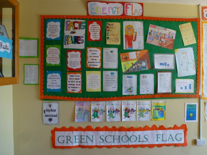 Example of Green Flag project work on Energy by pupils at Tydavnet National School  Photo:  © Michael Fisher